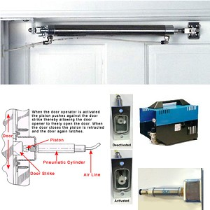 Residential Pneumatic Door Opener Package